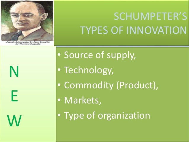 SCHUMPETER'S TYPES OF INNOVATION • Source of supply, • Technology, • Commodity (Product), • Markets, • Type of organizatio...