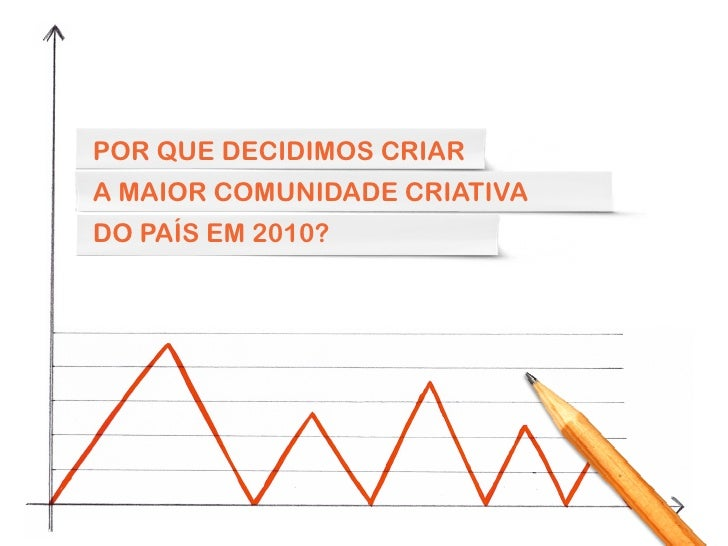POR QUE DECIDIMOS CRIARA MAIOR COMUNIDADE CRIATIVADO PAÍS EM 2010?