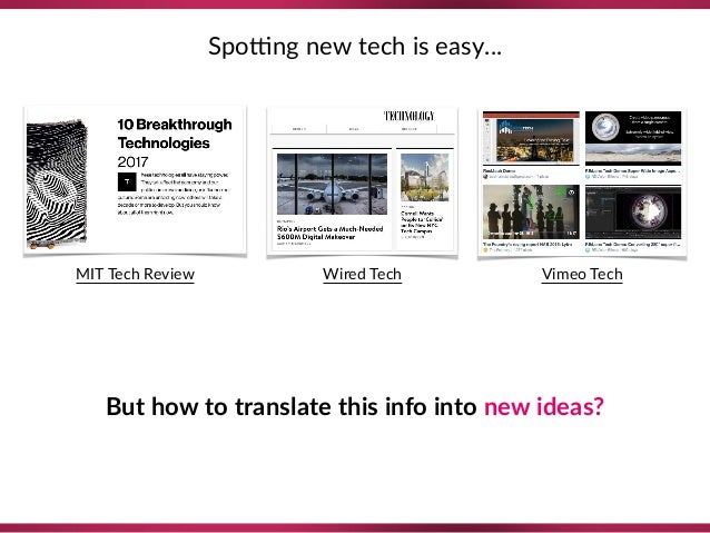 Spoang new tech is easy… But how to translate this info into new ideas? MIT Tech Review Wired Tech Vimeo Tech