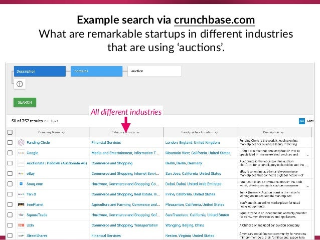 Example search via crunchbase.com What are remarkable startups in different industries that are using 'auc8ons'. All diffe...