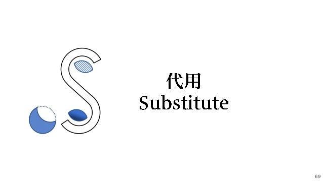 東北工業大学「アイデア基礎」(石井担当回)2021年5月24日