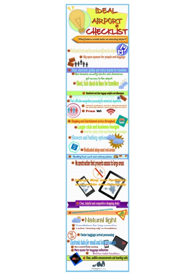 Ideal airport checklist.infographic.intelligent travel.travel risk management