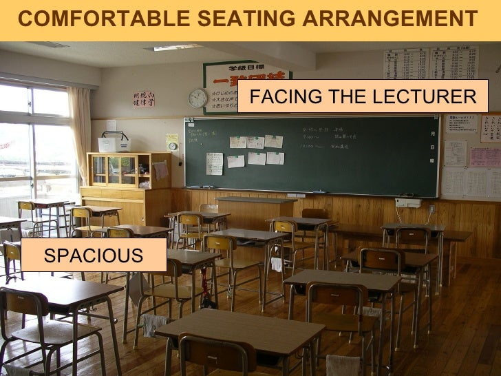 Ideal classroom environment