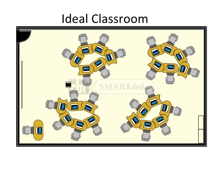 Ideal Classroom Floor Plan