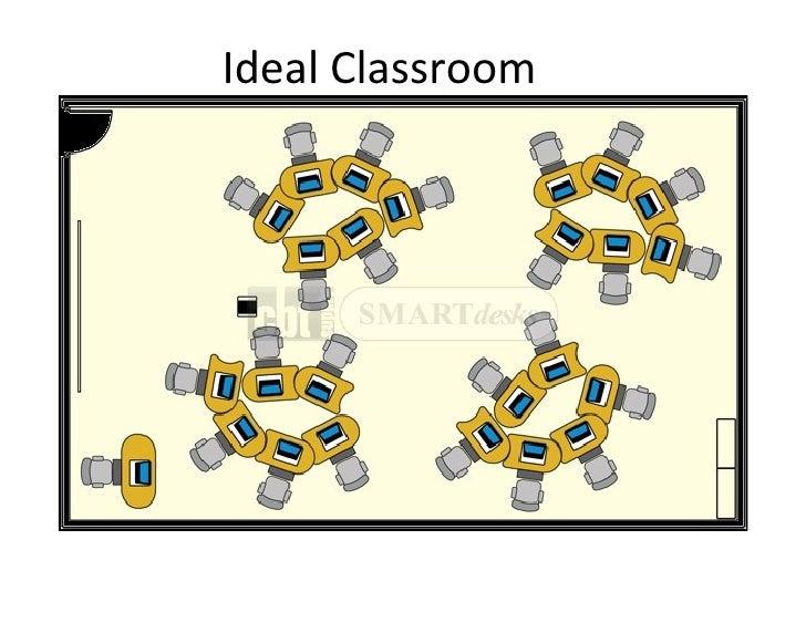 Ideal Classroom Floor Plan