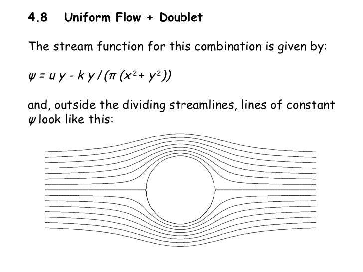 Ideal flow