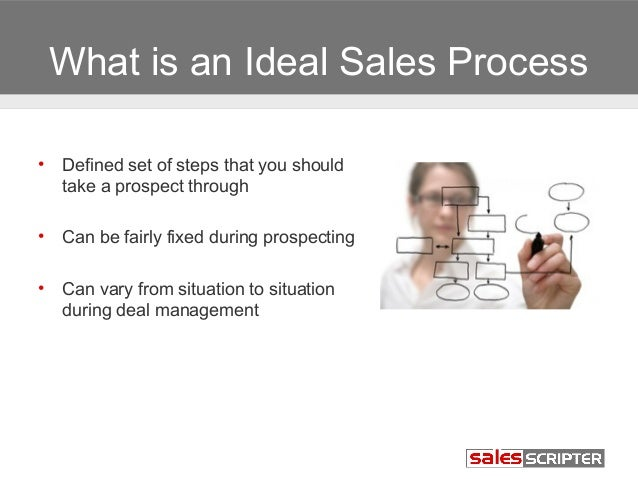 building the sales process On paper, building a sales process for a b2b sales team may seem like an easy job identify a gap in the market, target the right prospects, write your sales scripts, and wait for the deals to roll in.
