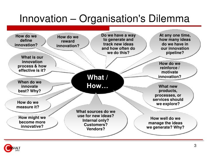 Innovation – Organisation's Dilemma<br />At any one time, how many ideas do we have in our innovation<br />pipeline?<br />...