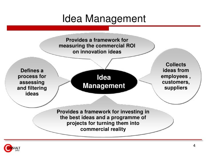 Idea Management<br />Provides a framework for measuring the commercial ROI on innovation ideas<br />Collects ideas from em...