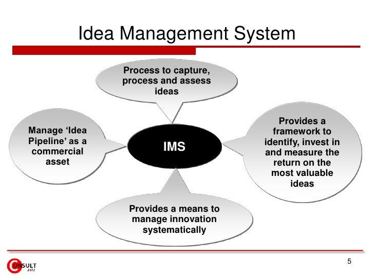 Idea Management System<br />Process to capture, process and assess ideas<br />Provides a framework to identify, invest in ...