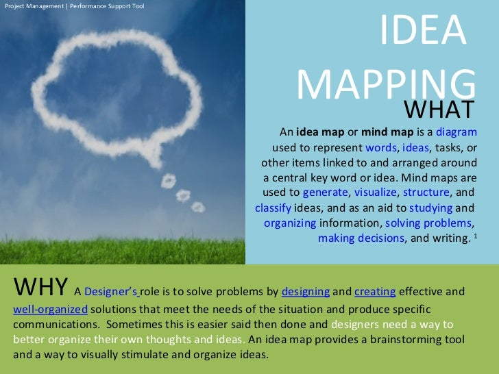 IDEA  MAPPING WHAT   An  idea map  or  mind map  is a  diagram  used to represent  words ,  ideas , tasks, or other items ...