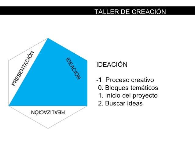 -1. Proceso creativo 0. Bloques temáticos 1. Inicio del proyecto 2. Buscar ideas IDEACIÓN TALLER DE CREACIÓN