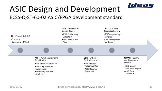 asic design review process Rassp methodology application note   this process is similar to the asic design process  conduct preliminary design review - after completing the asic design .