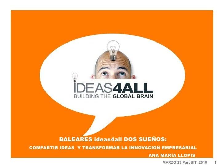 BALEARES ideas4all DOS SUEÑOS:   COMPARTIR IDEAS  Y TRANSFORMAR LA INNOVACION EMPRESARIAL   ANA MARÍA LLOPIS  MARZO 23 Par...