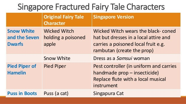 Ideas For Fairy Tale Costume Parade