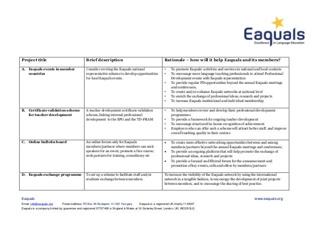 Project title Brief description Rationale – how will it help Eaquals and its members?  A. Eaquals events in member  countr...