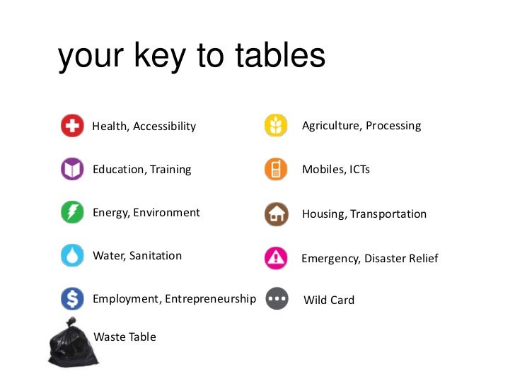 your key to tables  Health, Accessibility          Agriculture, Processing  Education, Training            Mobiles, ICTs  ...