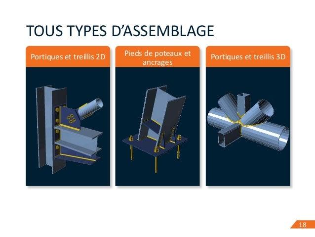 1818 TOUS TYPES D'ASSEMBLAGE Portiques et treillis 2D Pieds de poteaux et ancrages Portiques et treillis 3D