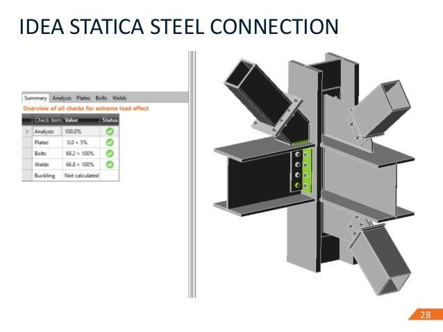 2828 IDEA STATICA STEEL CONNECTION
