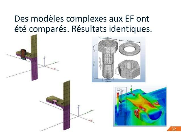 3232 Des modèles complexes aux EF ont été comparés. Résultats identiques.
