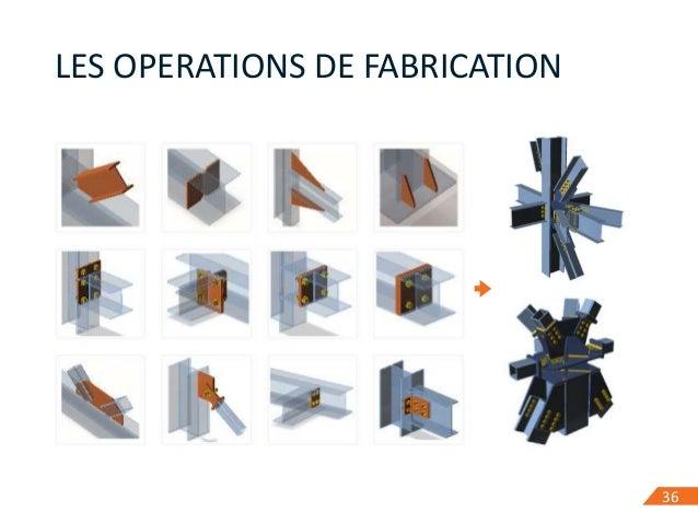 36 LES OPERATIONS DE FABRICATION 36