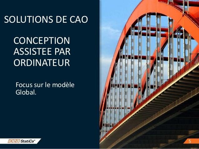 55 SOLUTIONS DE CAO Focus sur le modèle Global. CONCEPTION ASSISTEE PAR ORDINATEUR