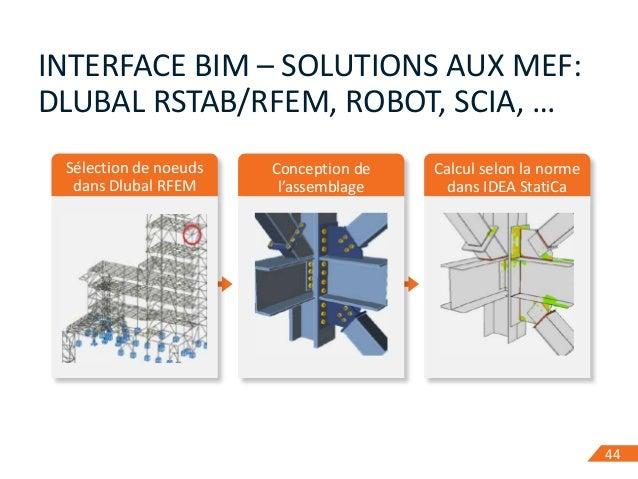 4444 INTERFACE BIM – SOLUTIONS AUX MEF: DLUBAL RSTAB/RFEM, ROBOT, SCIA, … Sélection de noeuds dans Dlubal RFEM Conception ...