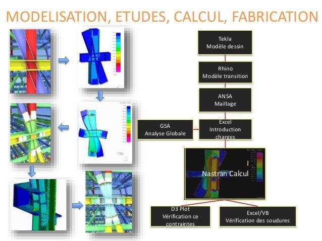 Tekla Modèle dessin Rhino Modèle transition Excel Introduction charges D3 Plot Vérification ce contraintes Excel/VB Vérifi...