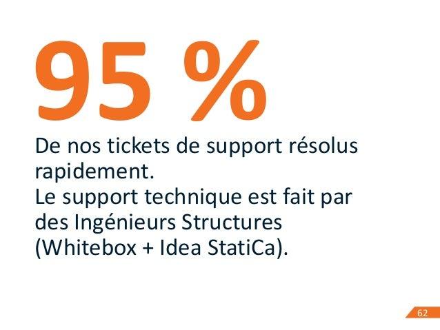 6262 95%De nos tickets de support résolus rapidement. Le support technique est fait par des Ingénieurs Structures (Whiteb...