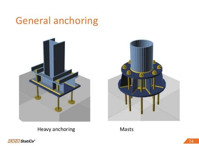 7474 General anchoring Heavy anchoring Masts
