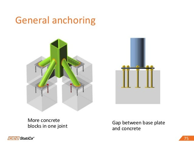 7575 More concrete blocks in one joint Gap between base plate and concrete General anchoring