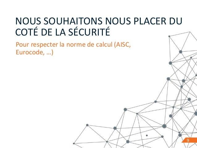 99 NOUS SOUHAITONS NOUS PLACER DU COTÉ DE LA SÉCURITÉ Pour respecter la norme de calcul (AISC, Eurocode, …)