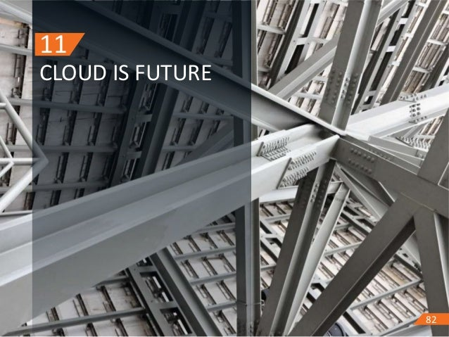 82 11 CLOUD IS FUTURE 82