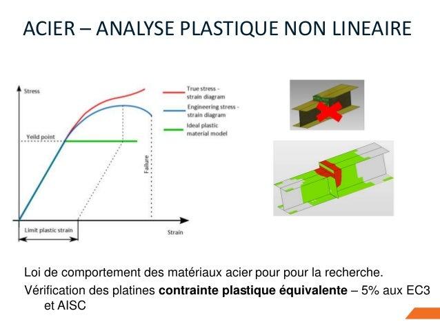 Loi de comportement des matériaux acier pour pour la recherche. Vérification des platines contrainte plastique équivalente...