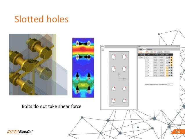 9494 Slotted holes Bolts do not take shear force