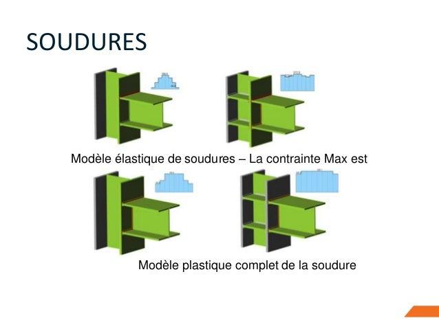 Modèle plastique complet de la soudure Modèle élastique de soudures – La contrainte Max est calculée SOUDURES