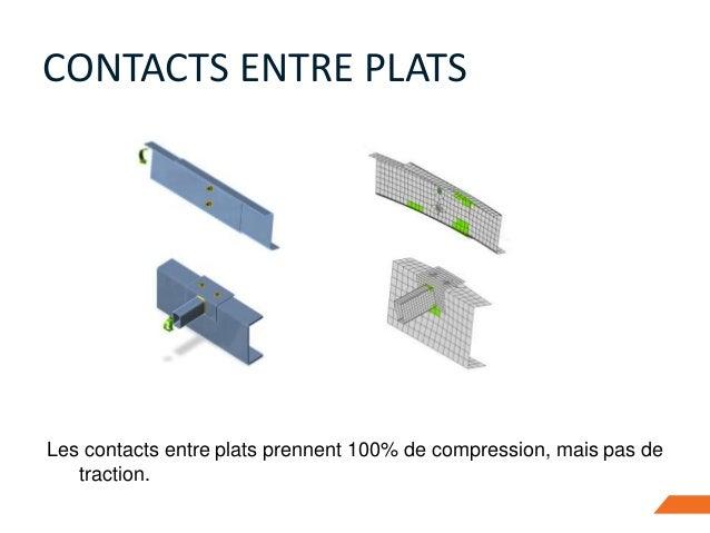 Les contacts entre plats prennent 100% de compression, mais pas de traction. CONTACTS ENTRE PLATS