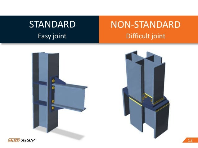 1212 STANDARD Easy joint NON-STANDARD Difficult joint