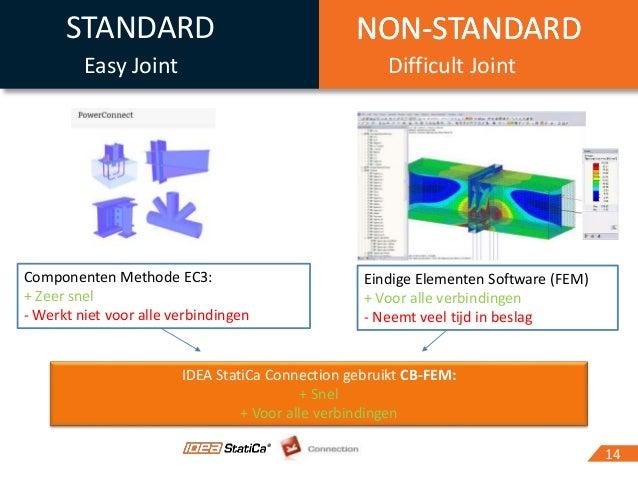 1414 IDEA StatiCa Connection gebruikt CB-FEM: + Snel + Voor alle verbindingen Componenten Methode EC3: + Zeer snel - Werkt...