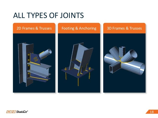 1818 ALL TYPES OF JOINTS 2D Frames & Trusses Footing & Anchoring 3D Frames & Trusses