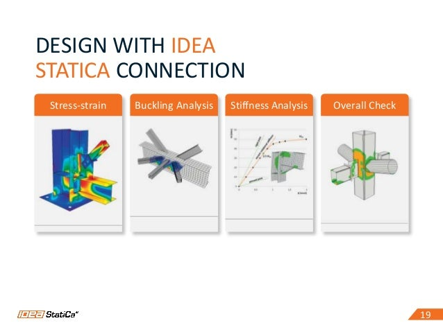 1919 DESIGN WITH IDEA STATICA CONNECTION Stress-strain Buckling Analysis Stiffness Analysis Overall Check