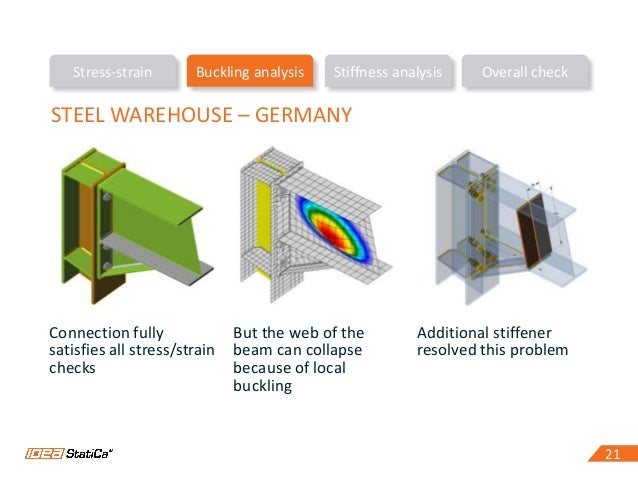 2121 Stress-strain Buckling analysis Stiffness analysis Overall check STEEL WAREHOUSE – GERMANY Connection fully satisfies...