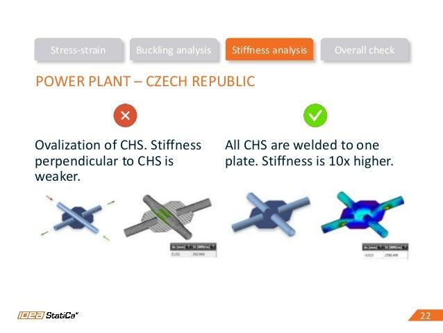 22 Stress-strain Buckling analysis Stiffness analysis Overall check 22 POWER PLANT – CZECH REPUBLIC Ovalization of CHS. St...