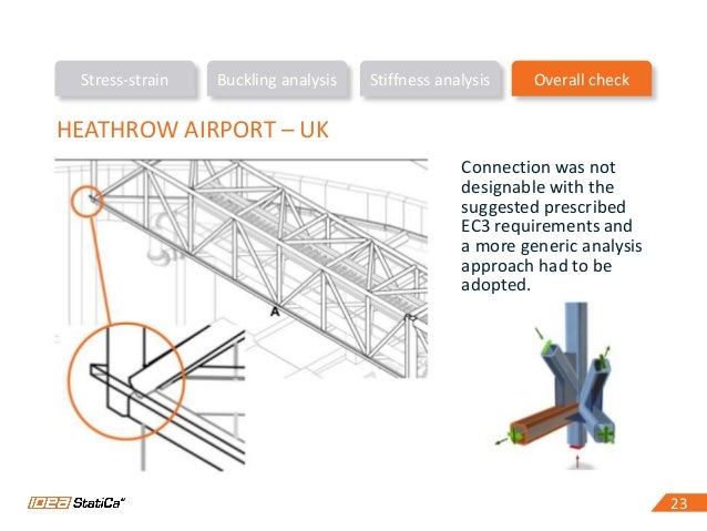 23 Stress-strain Buckling analysis Stiffness analysis Overall check 23 HEATHROW AIRPORT – UK Connection was not designable...