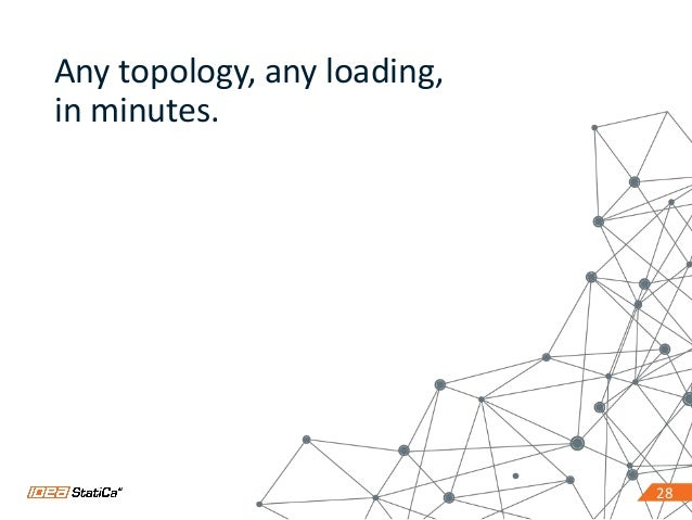 2828 Any topology, any loading, in minutes.
