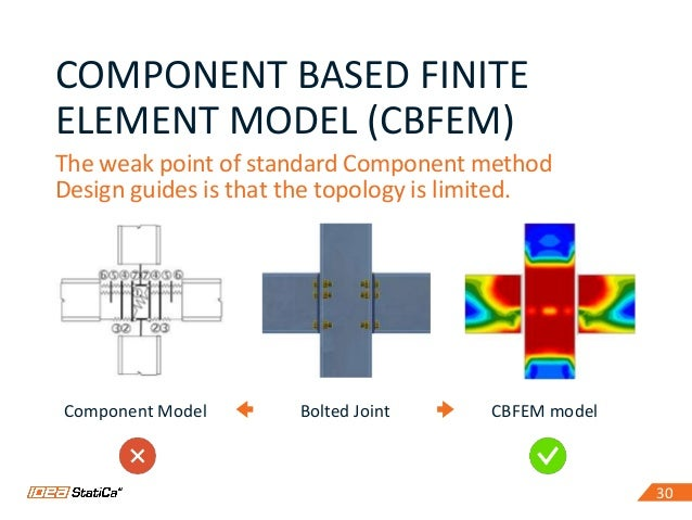 30 COMPONENT BASED FINITE ELEMENT MODEL (CBFEM) The weak point of standard Component method Design guides is that the topo...