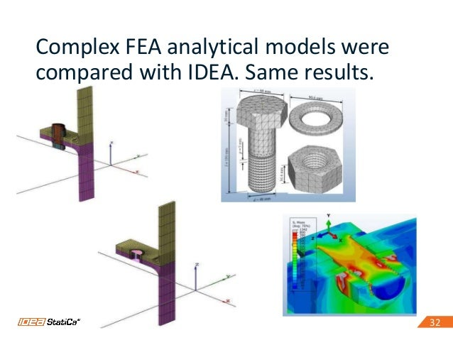 3232 Complex FEA analytical models were compared with IDEA. Same results.