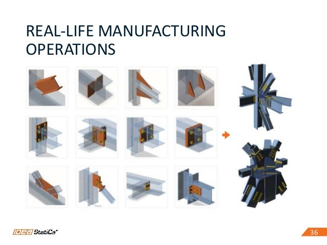 36 REAL-LIFE MANUFACTURING OPERATIONS 36
