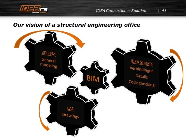 Our vision of a structural engineering office IDEA Connection – Solution 41