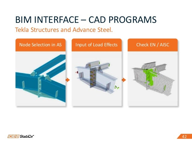 4242 BIM INTERFACE – CAD PROGRAMS Tekla Structures and Advance Steel. Node Selection in AS Input of Load Effects Check EN ...